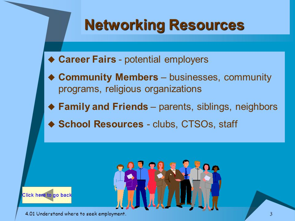 Networking Resources Career Fairs - potential employers