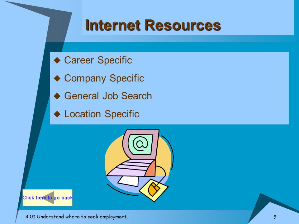 Internet Resources Career Specific Company Specific General Job Search