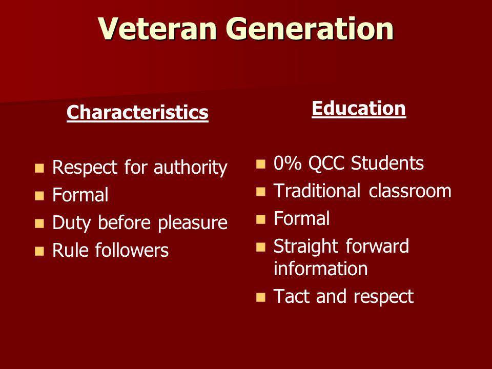 Veteran Generation Education Characteristics 0% QCC Students