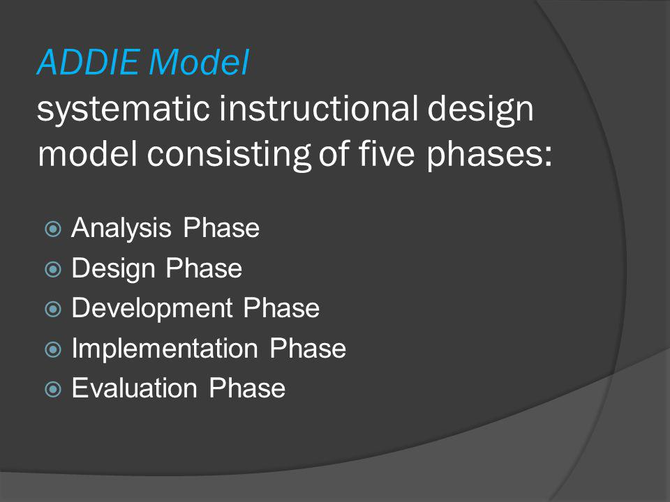 ADDIE Model systematic instructional design model consisting of five phases:
