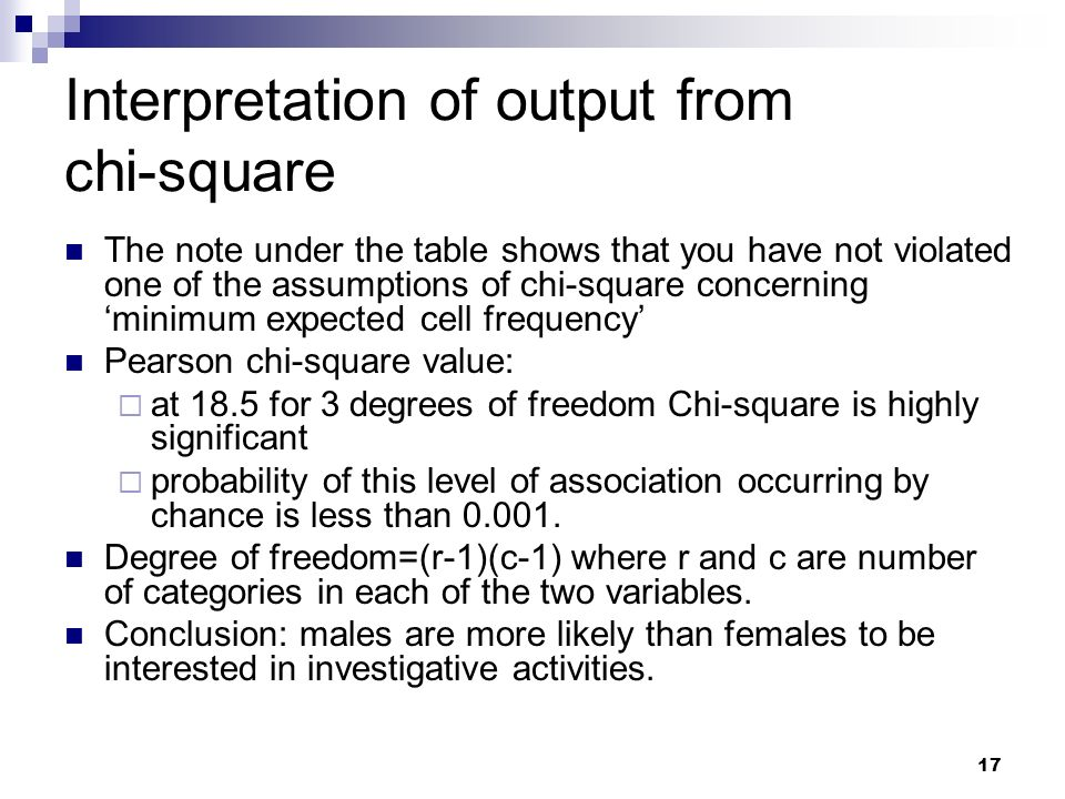 Interpretation of output from chi-square