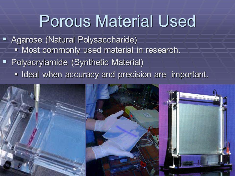 Porous Material Used Agarose (Natural Polysaccharide)