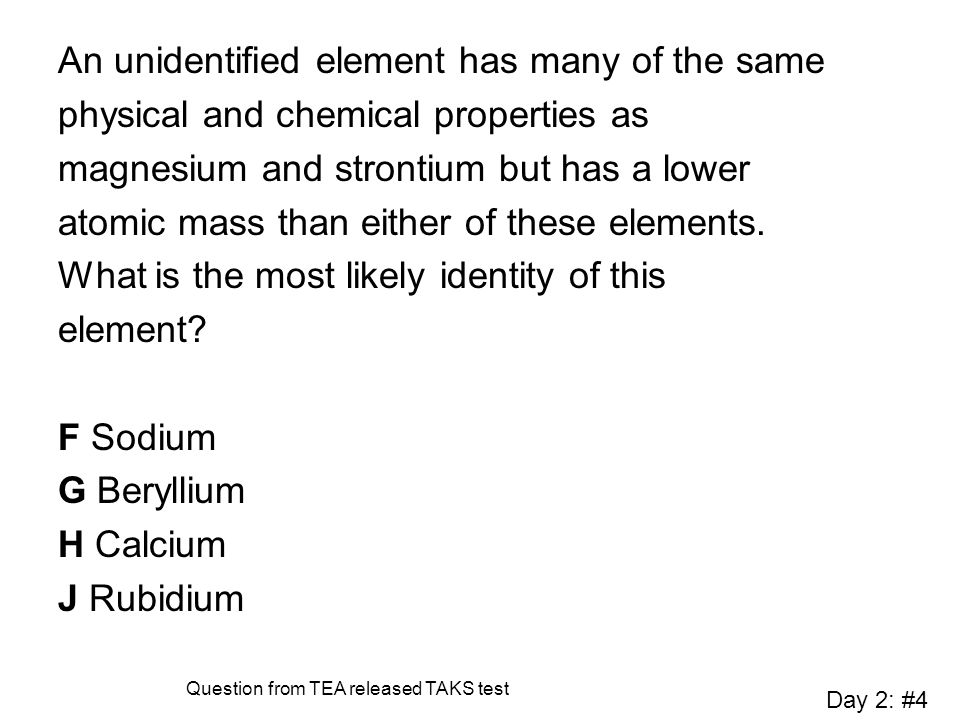An unidentified element has many of the same
