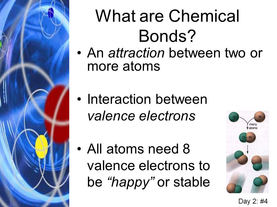 What are Chemical Bonds