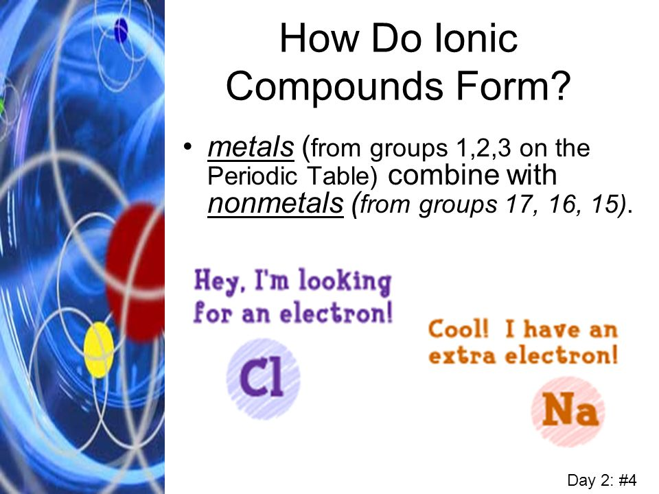 How Do Ionic Compounds Form
