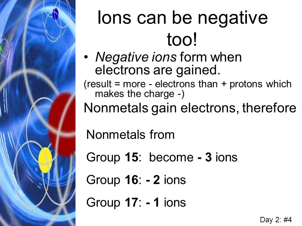 Ions can be negative too!