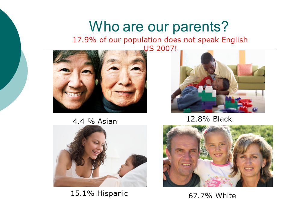 17.9% of our population does not speak English US 2007!