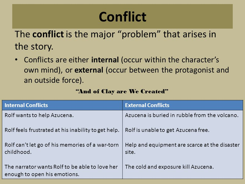 Conflict The conflict is the major problem that arises in the story.