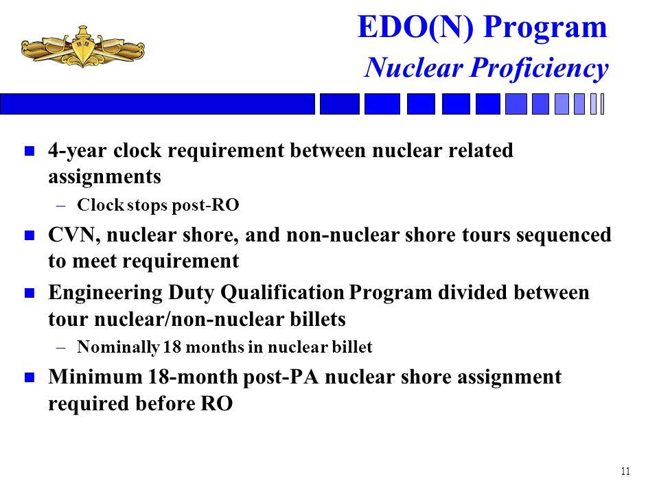 EDO(N) Program Nuclear Proficiency