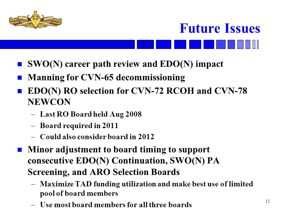 Future Issues SWO(N) career path review and EDO(N) impact