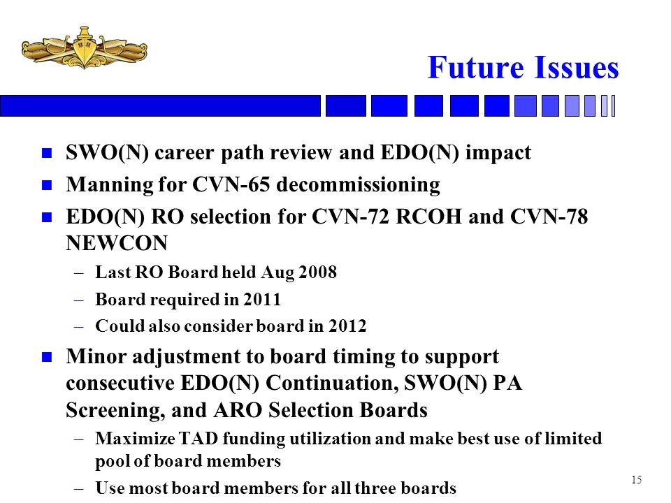 Future Issues SWO(N) career path review and EDO(N) impact