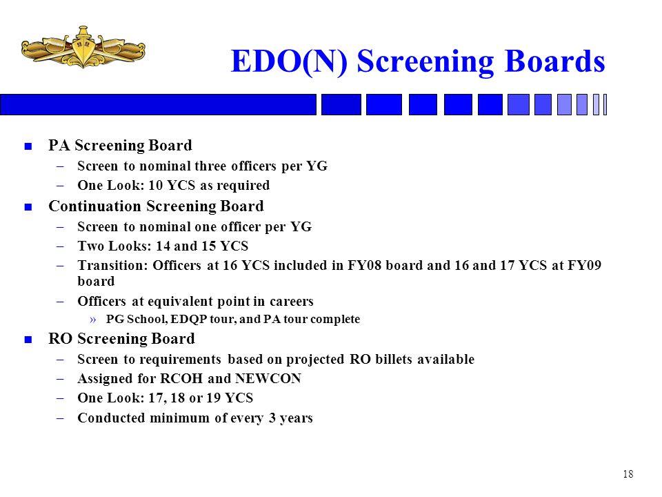 EDO(N) Screening Boards