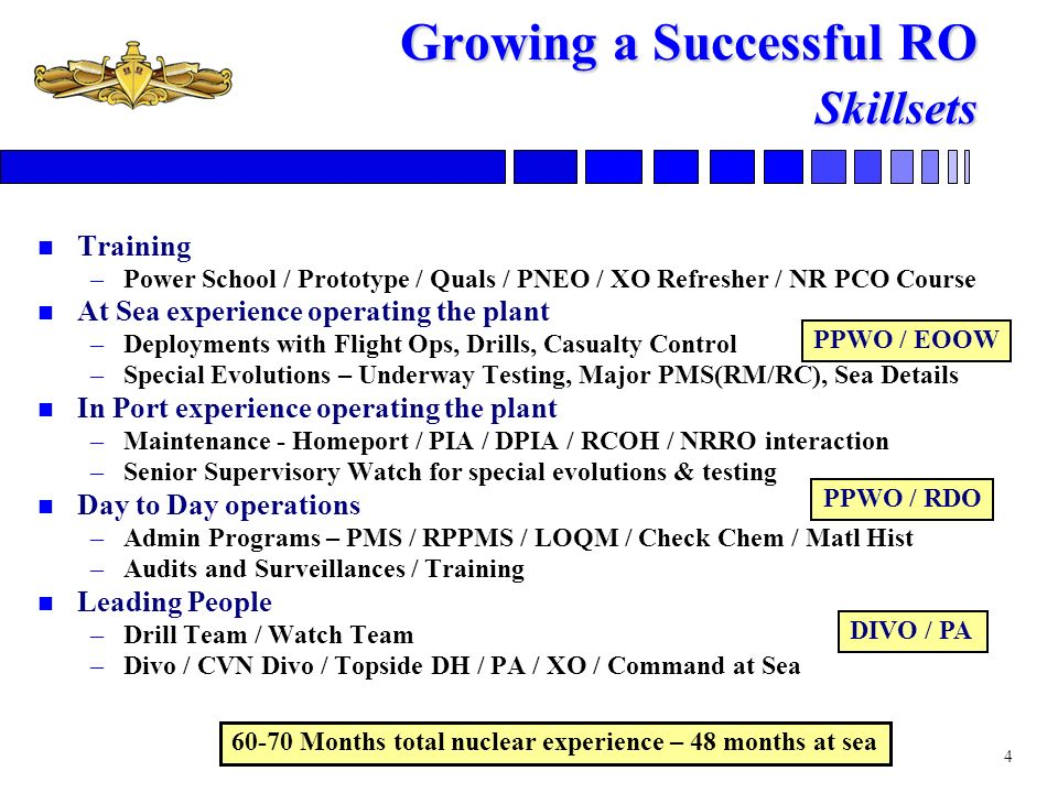 Growing a Successful RO Skillsets