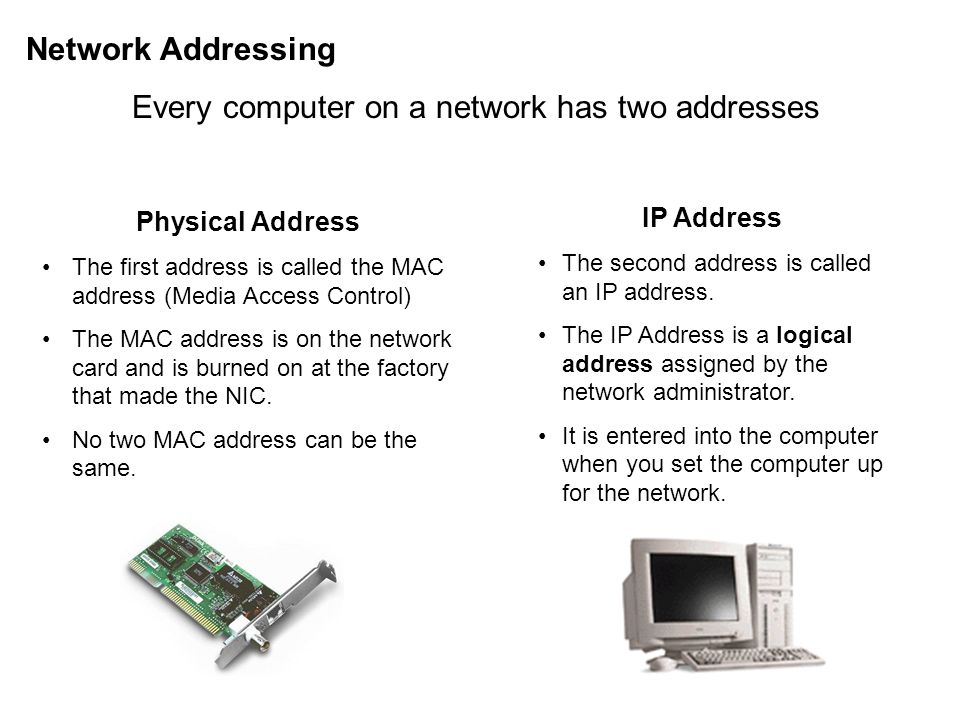 Every computer on a network has two addresses