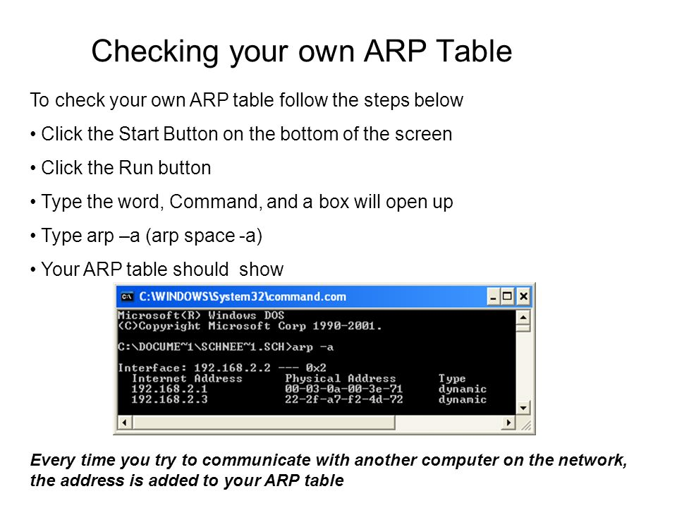 Checking your own ARP Table