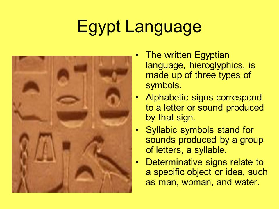 Egypt Language The written Egyptian language, hieroglyphics, is made up of three types of symbols.