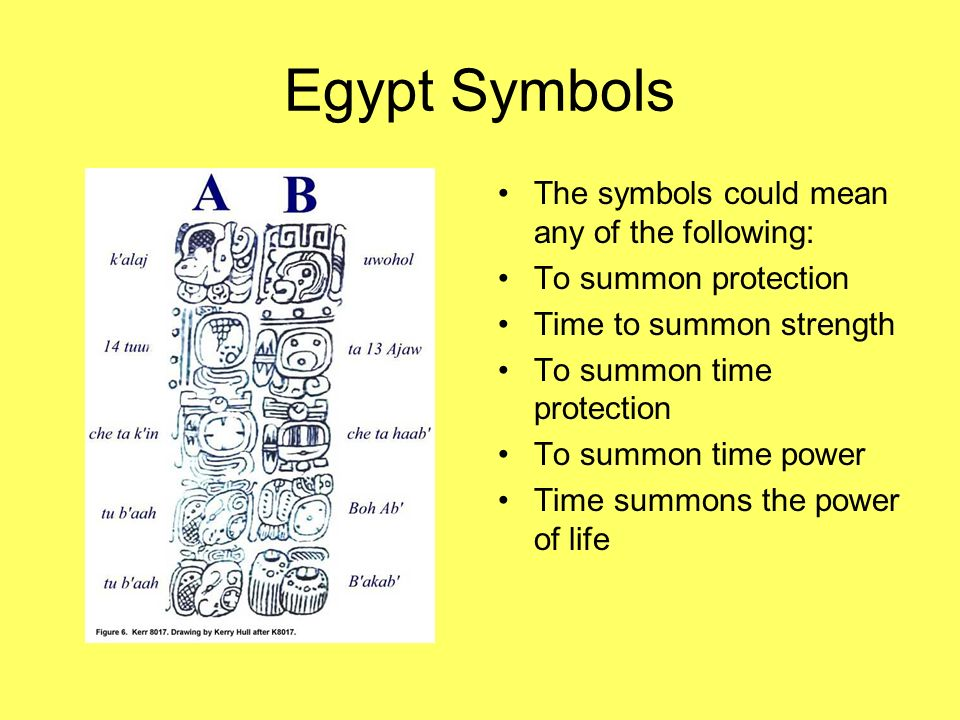 Egypt Symbols The symbols could mean any of the following: