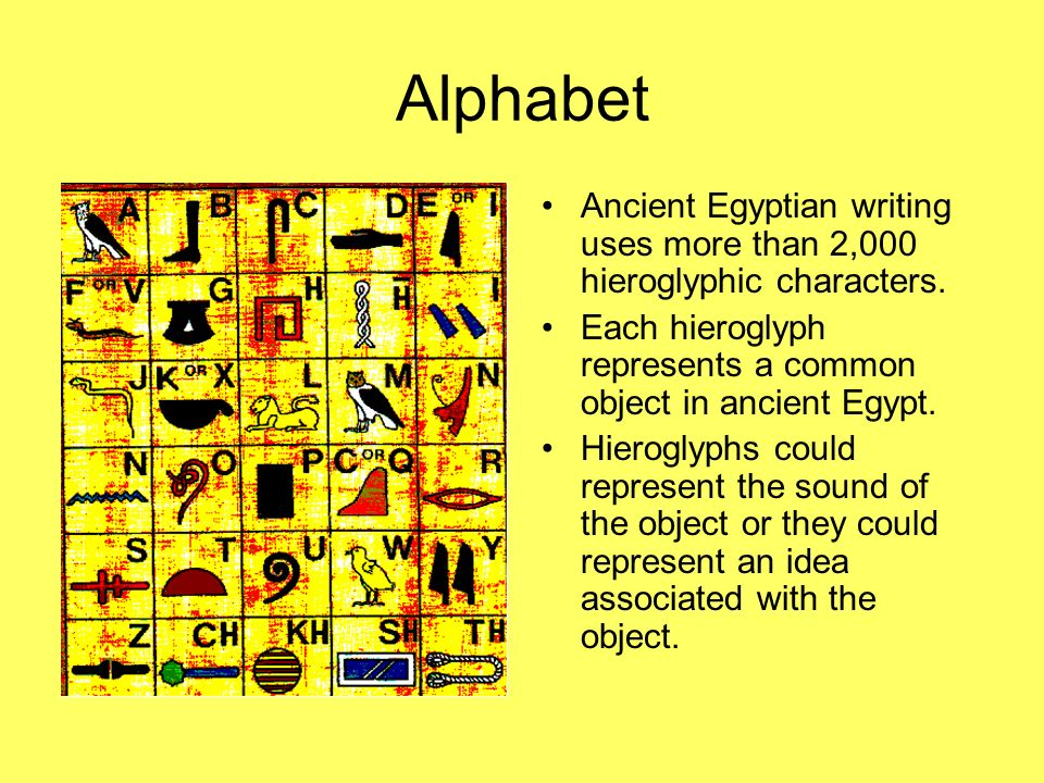 Alphabet Ancient Egyptian writing uses more than 2,000 hieroglyphic characters. Each hieroglyph represents a common object in ancient Egypt.