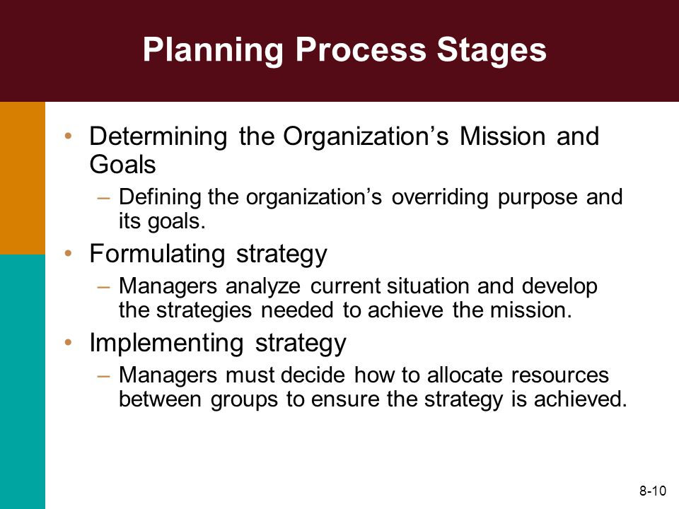 Planning Process Stages