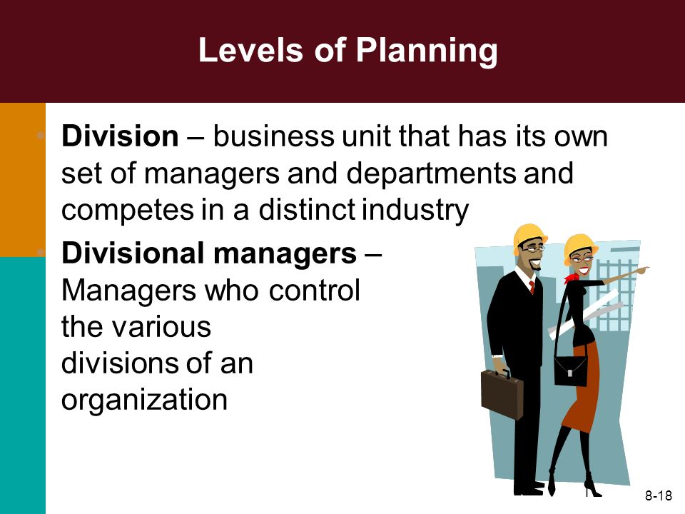 Levels of Planning Division – business unit that has its own set of managers and departments and competes in a distinct industry.