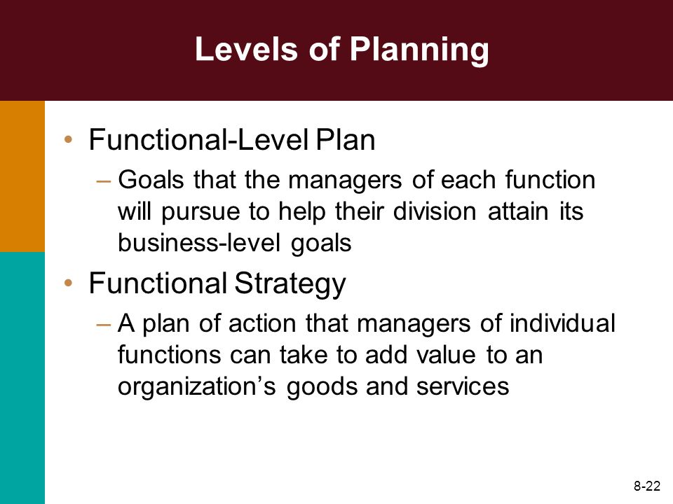 Levels of Planning Functional-Level Plan Functional Strategy
