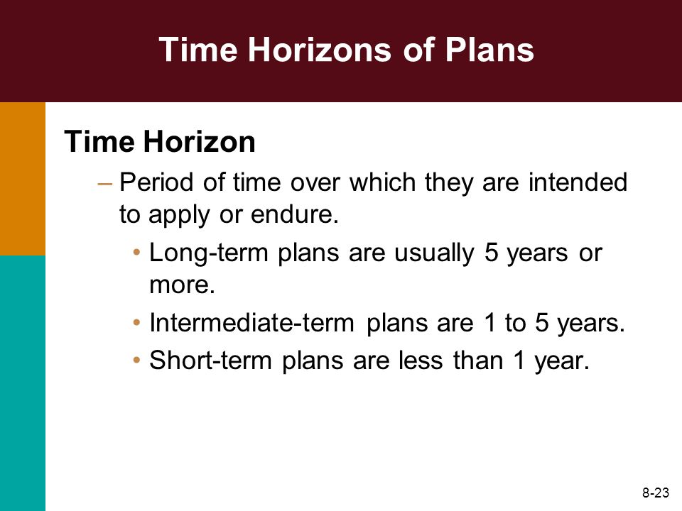 Time Horizons of Plans Time Horizon