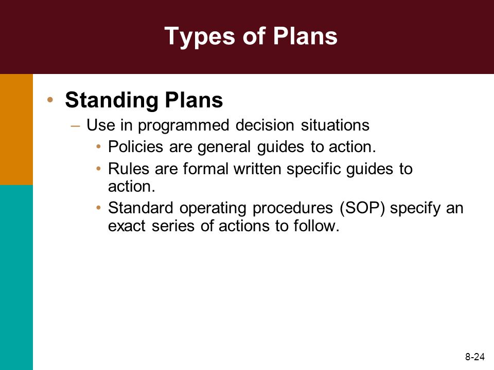 Types of Plans Standing Plans Use in programmed decision situations