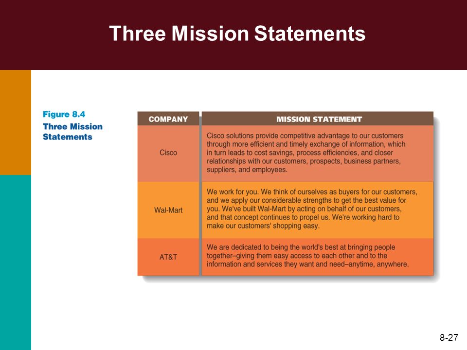 Three Mission Statements