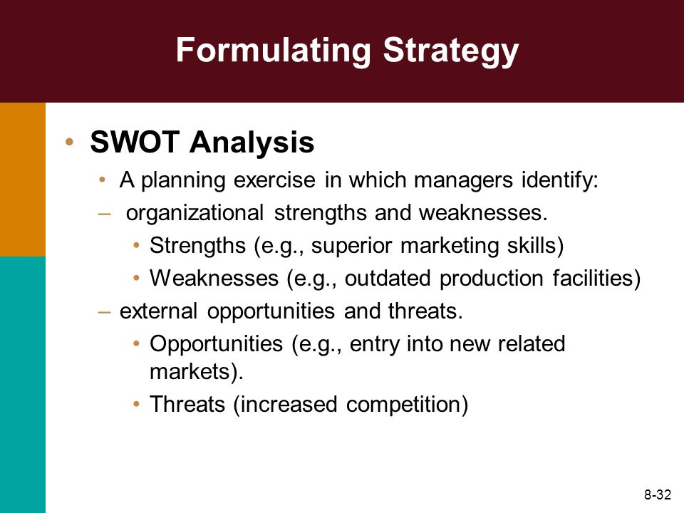 Formulating Strategy SWOT Analysis