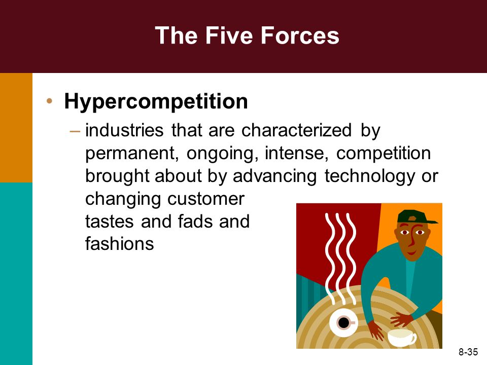 The Five Forces Hypercompetition