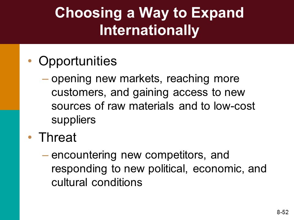 Choosing a Way to Expand Internationally