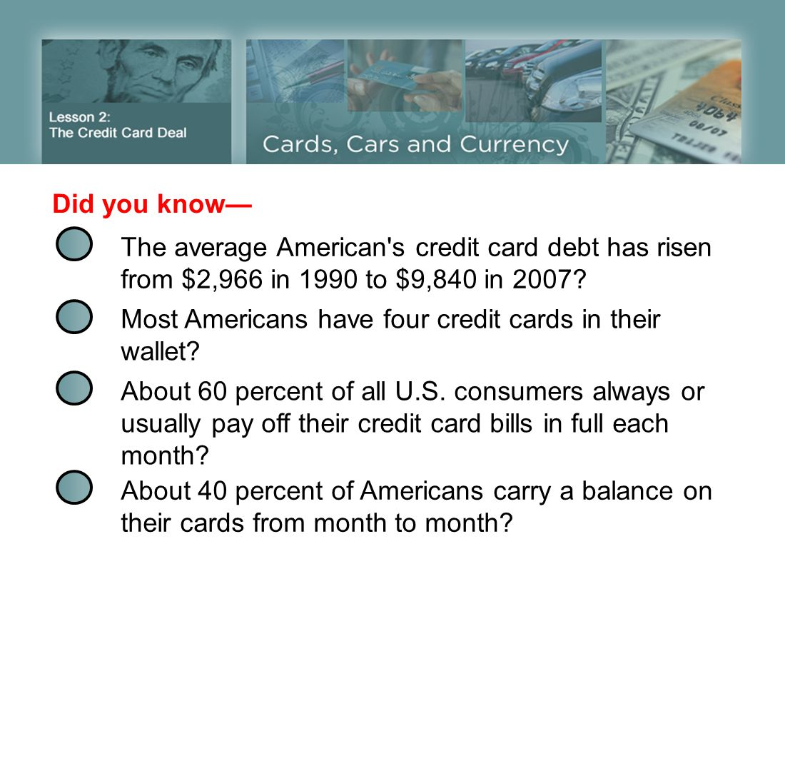 Did you know— The average American s credit card debt has risen from $2,966 in 1990 to $9,840 in 2007