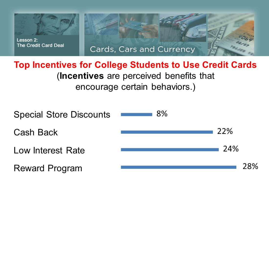 Top Incentives for College Students to Use Credit Cards