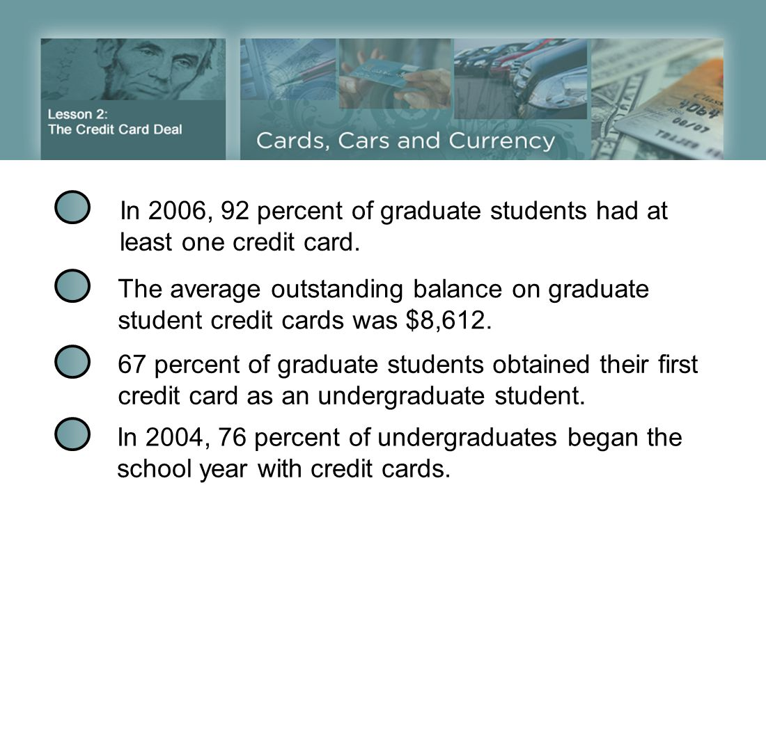 In 2006, 92 percent of graduate students had at least one credit card.