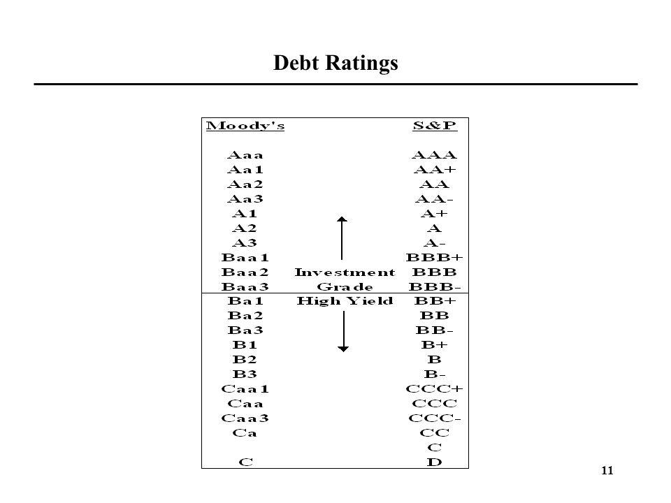 Debt Ratings