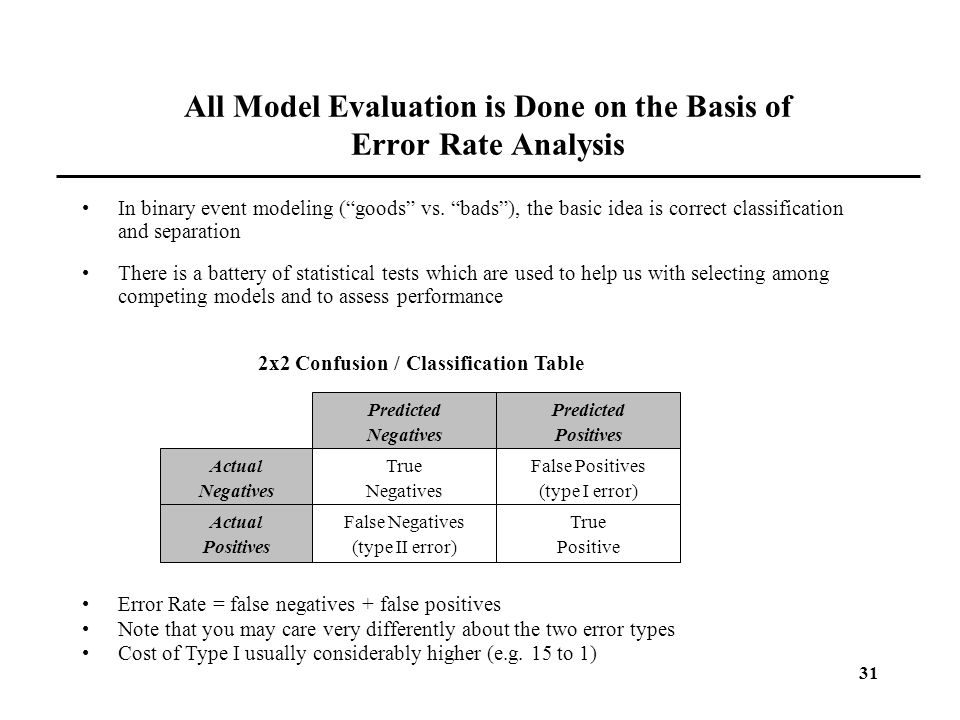 All Model Evaluation is Done on the Basis of Error Rate Analysis