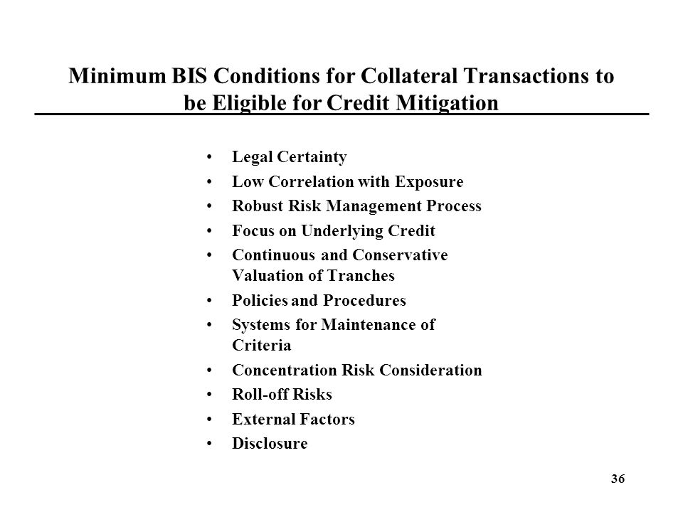 Minimum BIS Conditions for Collateral Transactions to be Eligible for Credit Mitigation