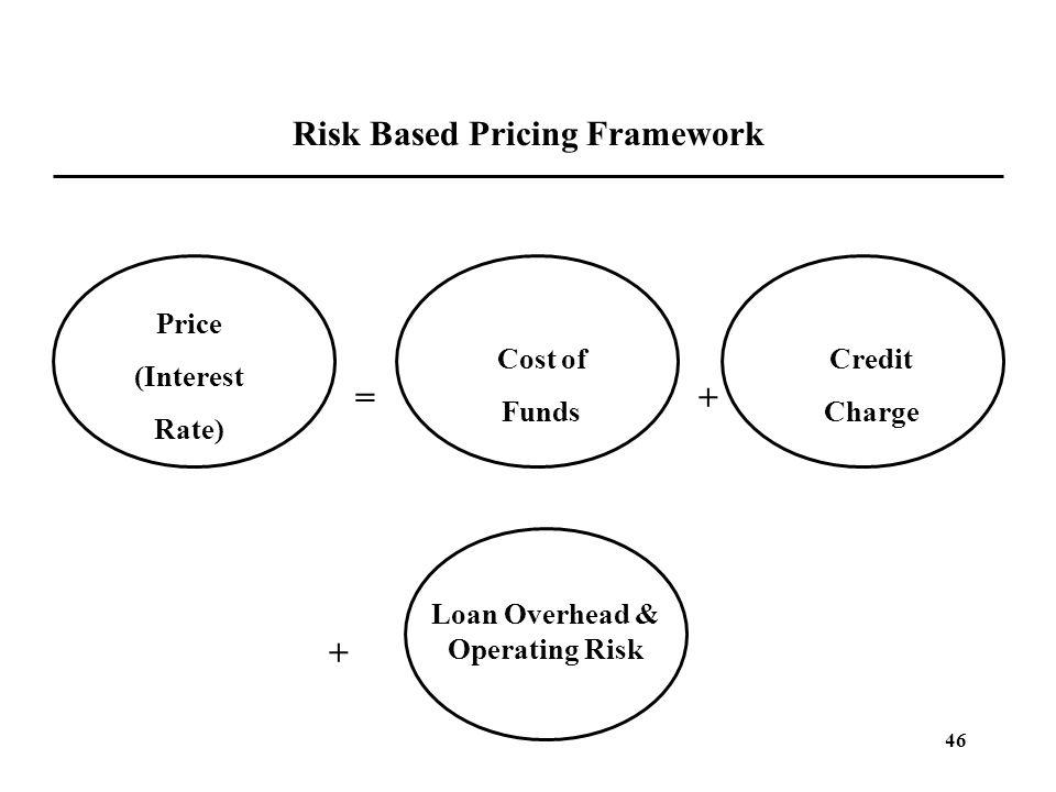 Risk Based Pricing Framework