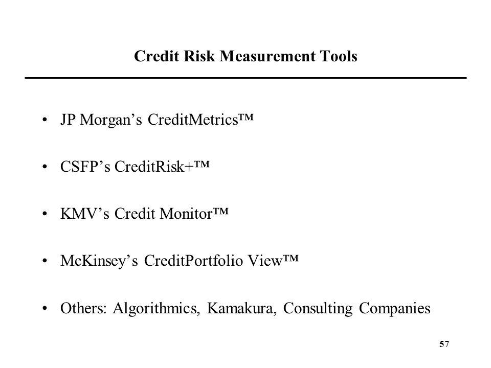 Credit Risk Measurement Tools