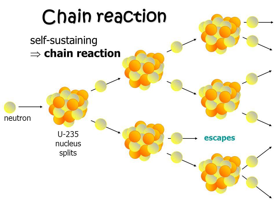 Chain reaction self-sustaining  chain reaction neutron