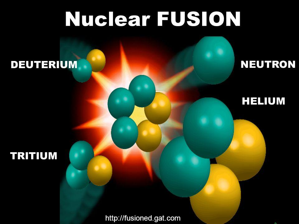 Nuclear FUSION DEUTERIUM NEUTRON HELIUM TRITIUM