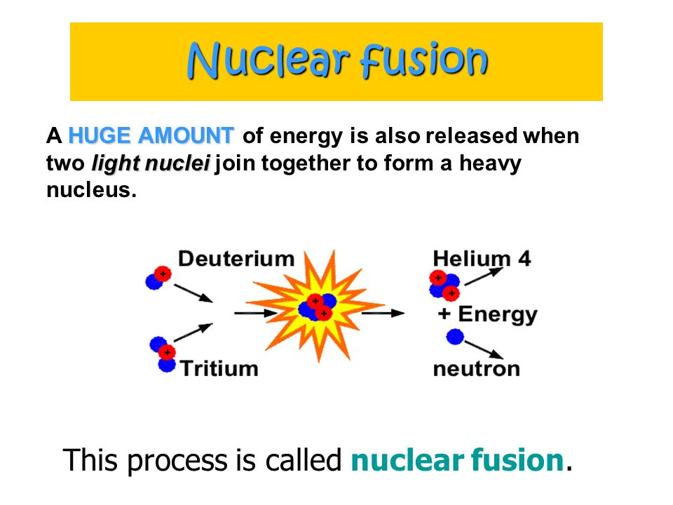 Nuclear fusion This process is called nuclear fusion.