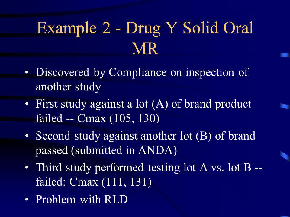 Example 2 - Drug Y Solid Oral MR