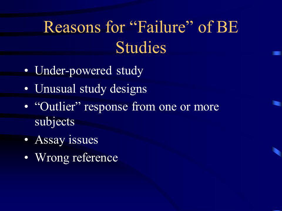 Reasons for Failure of BE Studies