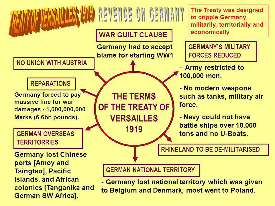 TREATY OF VERSAILLES, 1919 REVENGE ON GERMANY THE TERMS