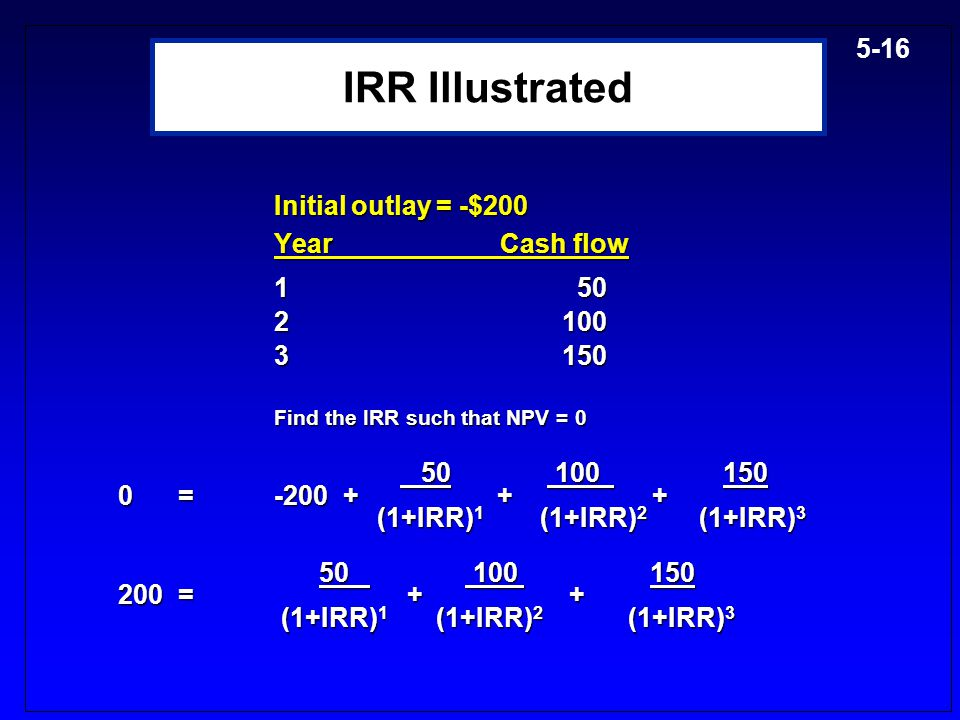 IRR Illustrated Initial outlay = -$200 Year Cash flow 1 50 2 100 3 150