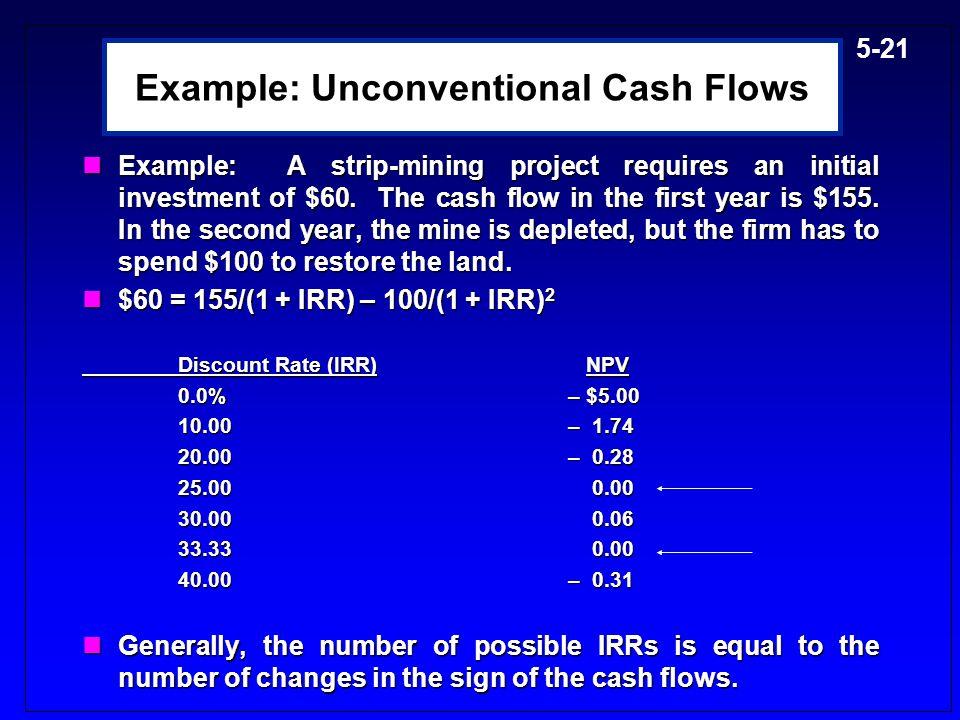 Example: Unconventional Cash Flows