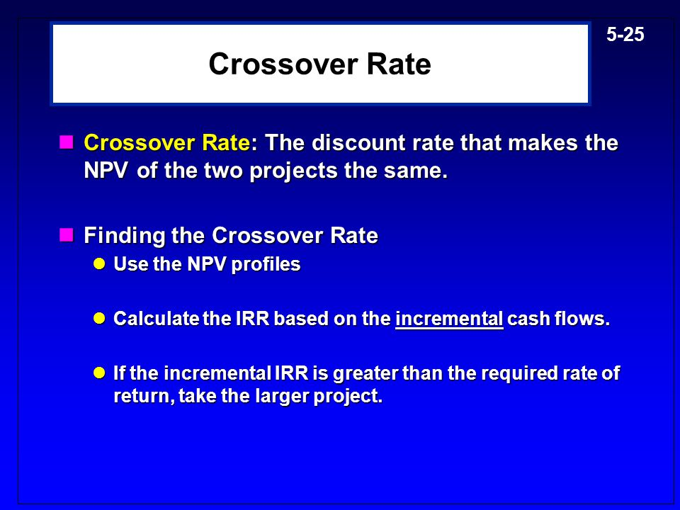 Crossover Rate Crossover Rate: The discount rate that makes the NPV of the two projects the same. Finding the Crossover Rate.