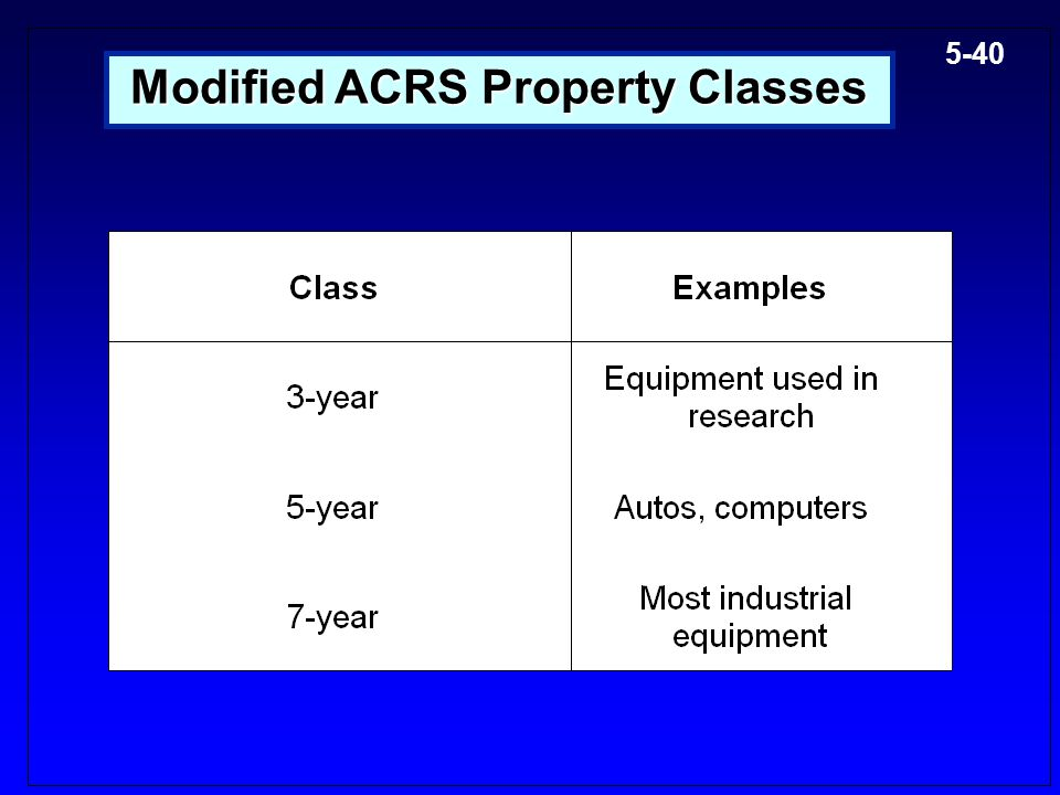 Modified ACRS Property Classes