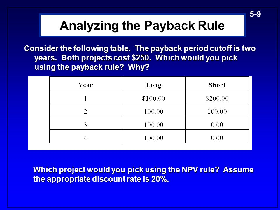 Analyzing the Payback Rule